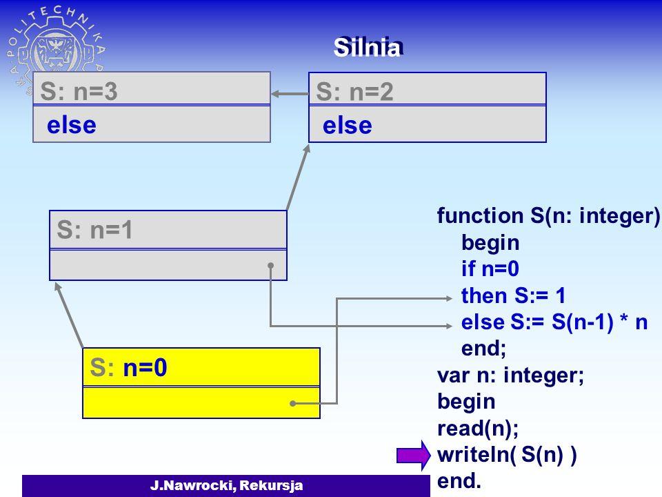 J.Nawrocki, Rekursja Silnia function S(n: integer):integ begin if n=0 then S:= 1 else S:= S(n-1) * n end; var n: integer; begin read(n); writeln( S(n) ) end.