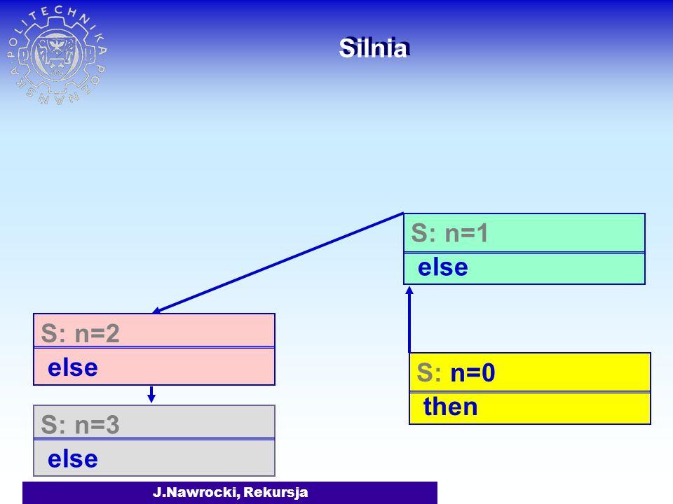 J.Nawrocki, Rekursja Silnia S: n=3 else S: n=2 else S: n=1 else S: n=0 then