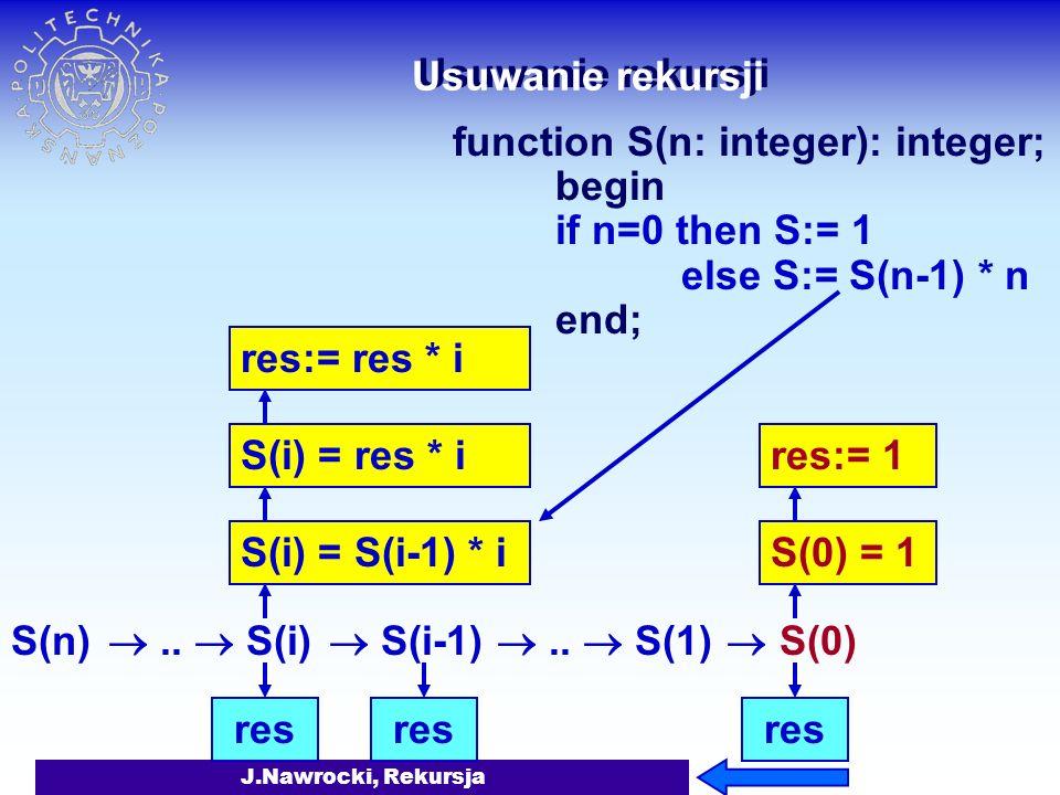 J.Nawrocki, Rekursja Silnia S: n=3 else S: n=2 else S: n=1 else S: n=0 then function S(n: integer):integ begin if n=0 then S:= 1 else S:= S(n-1) * n end; var n: integer; begin read(n); writeln( S(n) ) end.