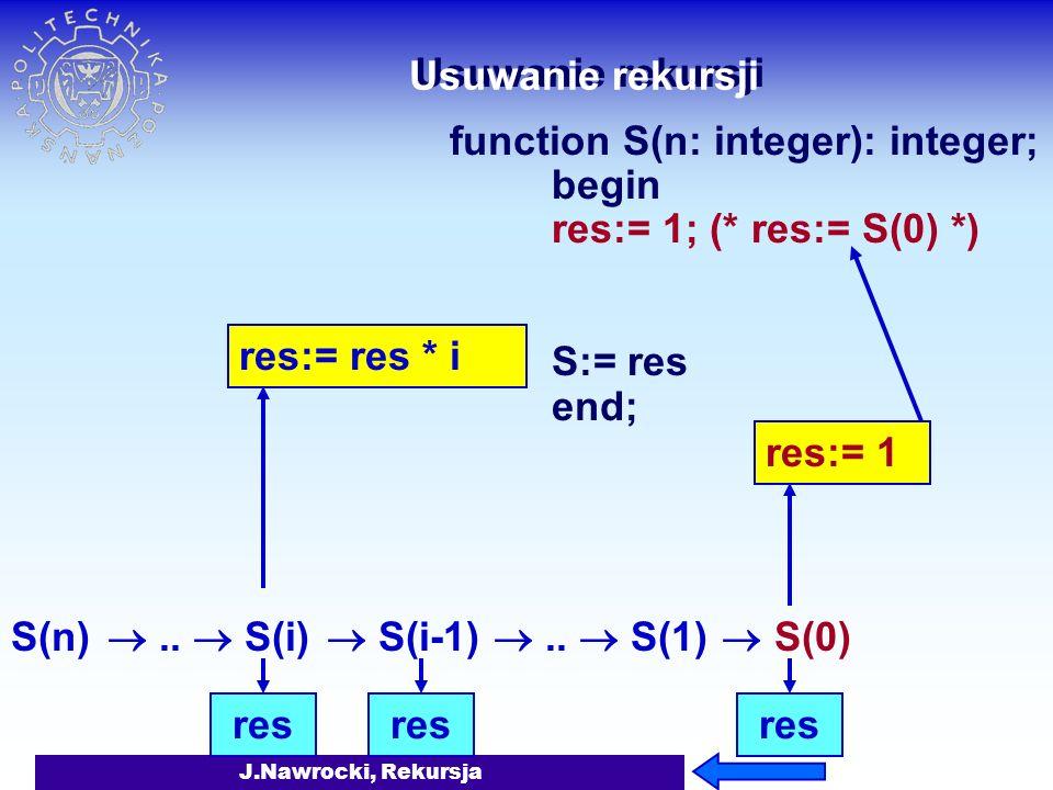 J.Nawrocki, Rekursja Usuwanie rekursji function S(n: integer): integer; begin end; res res:= res * i res res:= 1 S(n).. S(i) S(i-1).. S(1) S(0)
