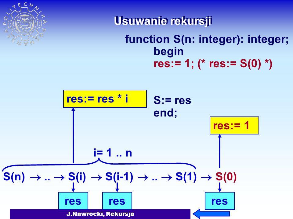 J.Nawrocki, Rekursja Usuwanie rekursji function S(n: integer): integer; begin res:= 1; (* res:= S(0) *) S:= res end; res res:= res * i res res:= 1 S(n)..