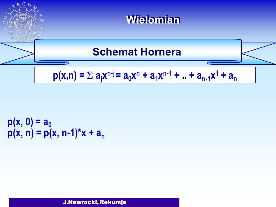 J.Nawrocki, Rekursja Wielomian Schemat Hornera p(x,n) = a j x n-j = a 0 x n + a 1 x n-1 +.. + a n-1 x 1 + a n p(x, 2) = p(x, 1)*x + a 2 = = (p(x, 0)*x
