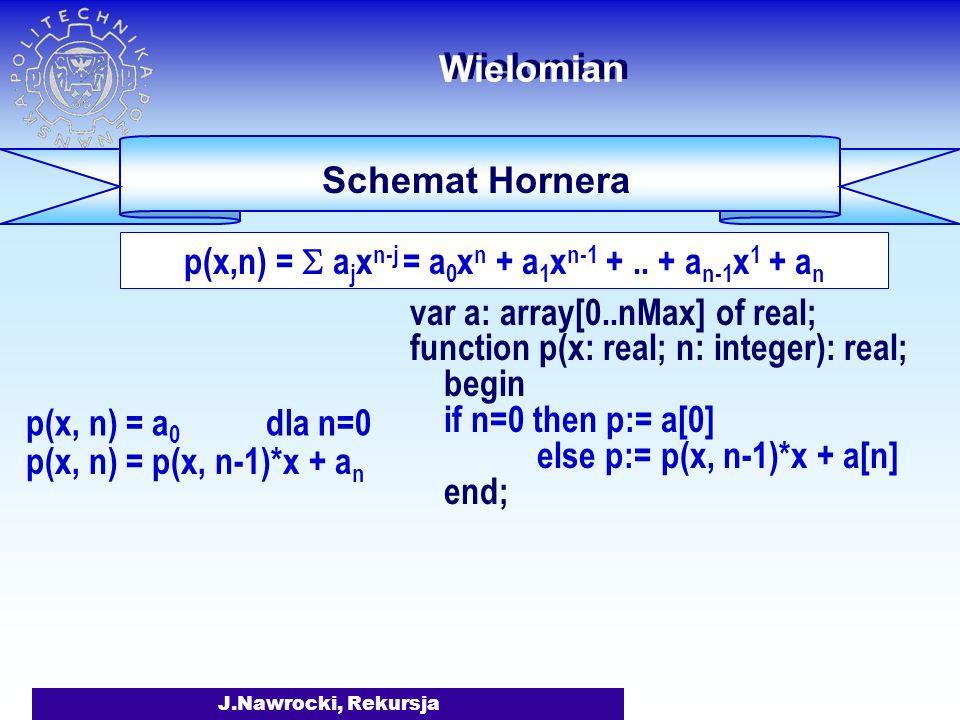 J.Nawrocki, Rekursja Wielomian Schemat Hornera p(x,n) = a j x n-j = a 0 x n + a 1 x n-1 +.. + a n-1 x 1 + a n p(x, 0) = a 0 p(x, n) = p(x, n-1)*x + a
