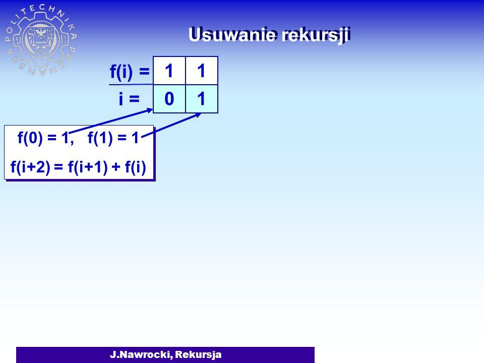 J.Nawrocki, Rekursja Liczby Fibonacciego Wady rekursji f(0) = 1, f(1) = 1 f(i+2) = f(i+1) + f(i) f(0) = 1, f(1) = 1 f(i+2) = f(i+1) + f(i) f(5)= f(4) + f(3) f(4)= f(3) + f(2)f(3)= f(2) + f(1) f(2)= f(1) + f(0)