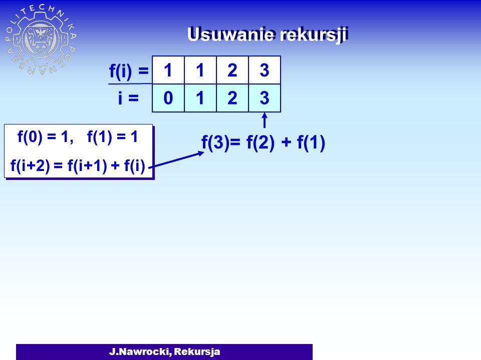 J.Nawrocki, Rekursja Usuwanie rekursji f(0) = 1, f(1) = 1 f(i+2) = f(i+1) + f(i) f(0) = 1, f(1) = 1 f(i+2) = f(i+1) + f(i) 1 0 1 1 f(i) = i = 2 2 f(2)= f(1) + f(0)