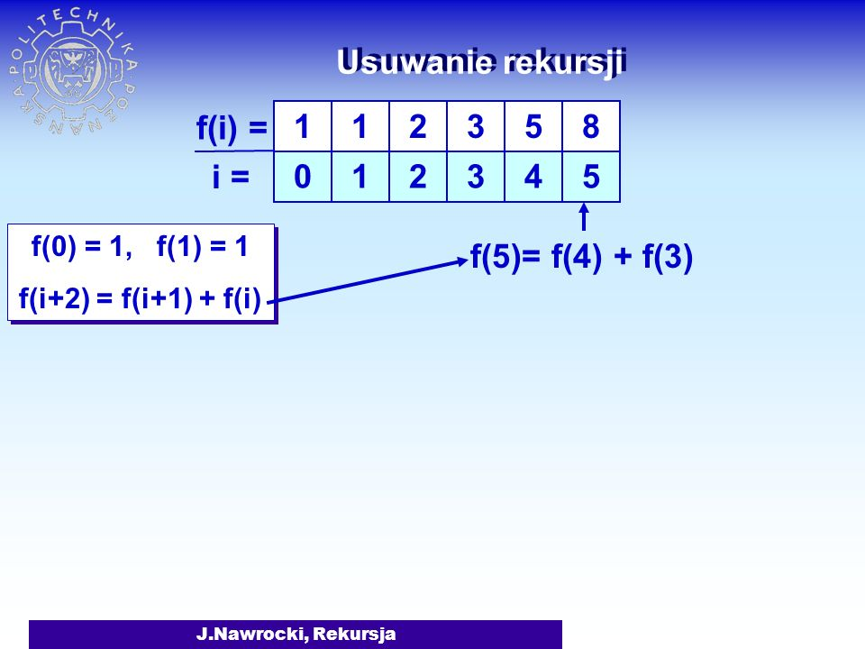 J.Nawrocki, Rekursja Usuwanie rekursji f(0) = 1, f(1) = 1 f(i+2) = f(i+1) + f(i) f(0) = 1, f(1) = 1 f(i+2) = f(i+1) + f(i) fib[i]= i = 1 0 1 1 2 2 3 3