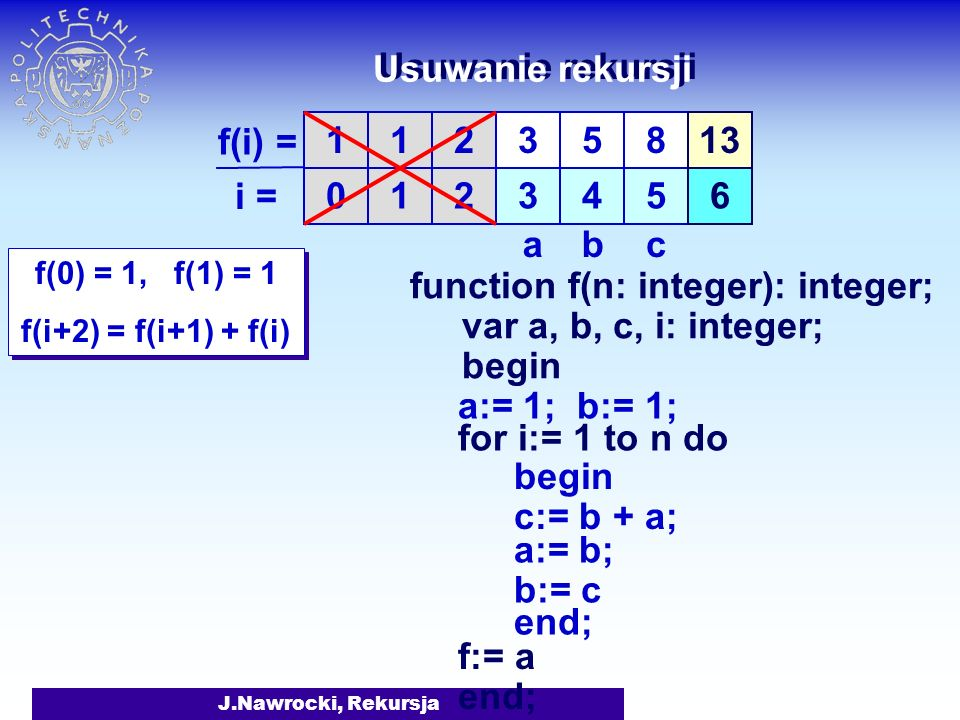 J.Nawrocki, Rekursja Usuwanie rekursji f(0) = 1, f(1) = 1 f(i+2) = f(i+1) + f(i) f(0) = 1, f(1) = 1 f(i+2) = f(i+1) + f(i) 1 0 1 1 f(i) = i = 2 2 3 3 5 4 8 5 cab c:= b + a; a:= b; b:= c end; begin 13 6 cab 1 32