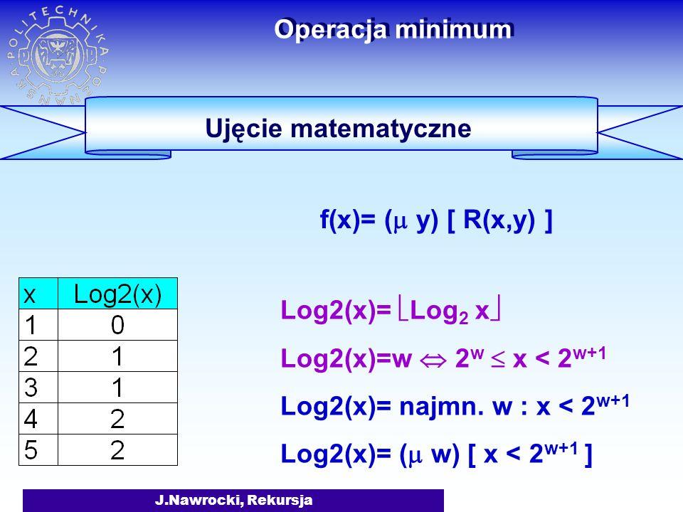 J.Nawrocki, Rekursja Plan wykładu Silnia Wielomian Liczby Fibonacciego Operacja minimum