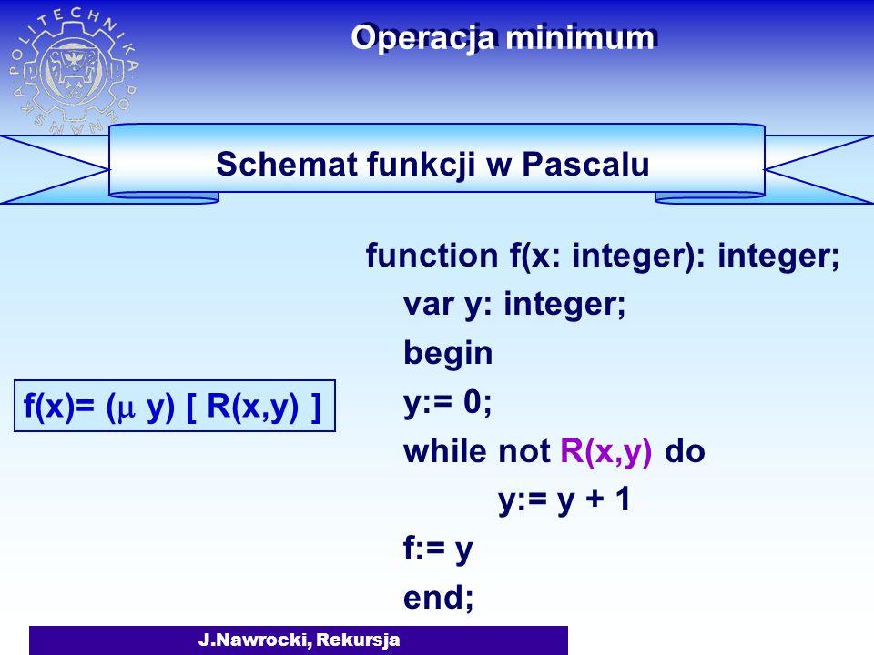 J.Nawrocki, Rekursja Operacja minimum Log2(x)= Log 2 x Log2(x)=w 2 w x < 2 w+1 Log2(x)= najmn. w : x < 2 w+1 Log2(x)= ( w) [ x < 2 w+1 ] f(x)= ( y) [