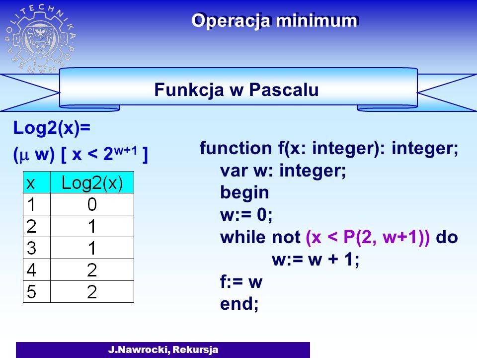 J.Nawrocki, Rekursja Operacja minimum function f(x: integer): integer; var y: integer; begin y:= 0; while not R(x,y) do y:= y + 1 f:= y end; f(x)= ( y) [ R(x,y) ] Schemat funkcji w Pascalu
