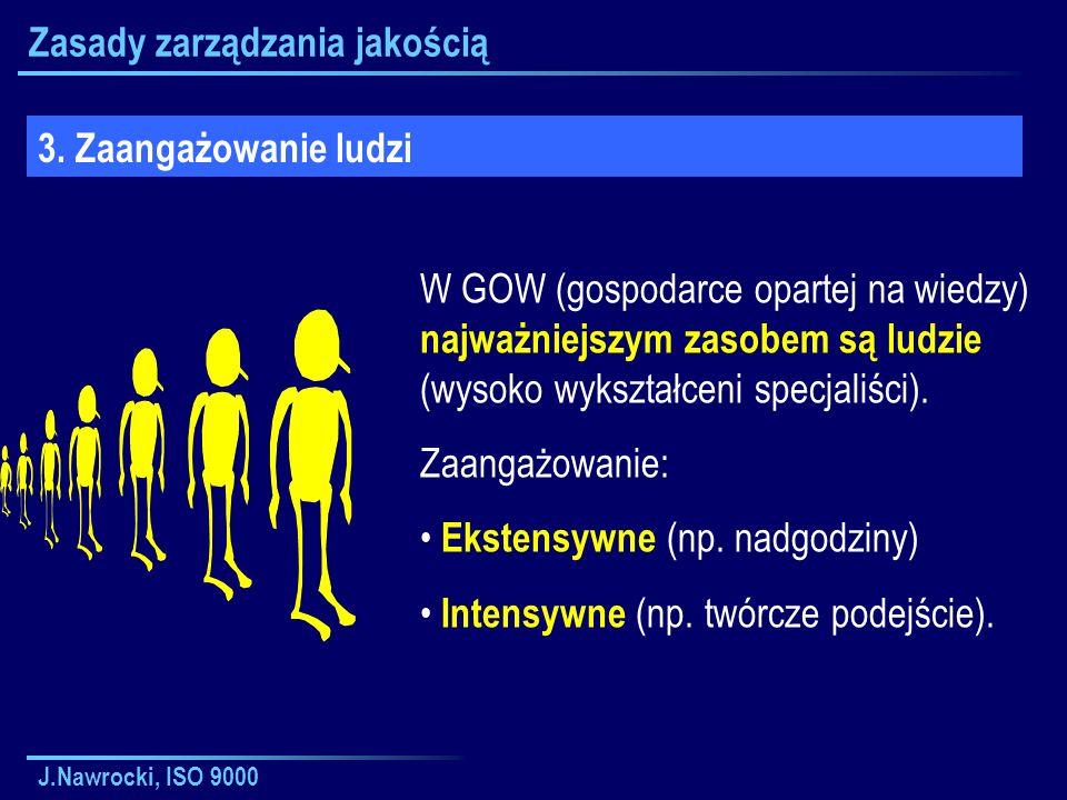 J.Nawrocki, ISO 9000 Zasady zarządzania jakością 3. Zaangażowanie ludzi W GOW (gospodarce opartej na wiedzy) najważniejszym zasobem są ludzie (wysoko
