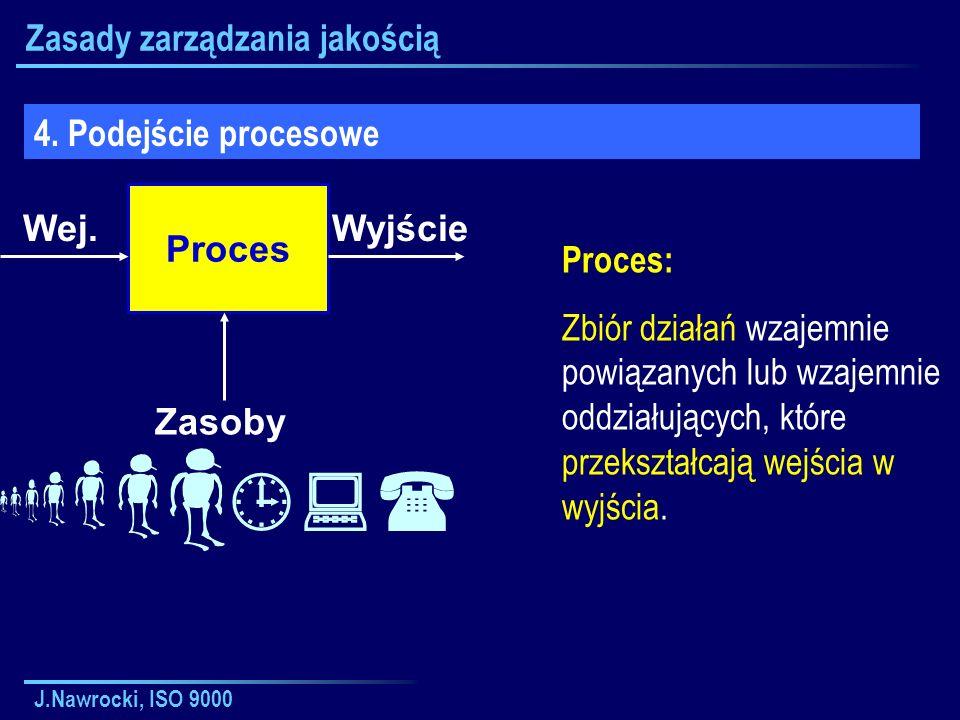 J.Nawrocki, ISO 9000 Zasady zarządzania jakością 4. Podejście procesowe Proces: Zbiór działań wzajemnie powiązanych lub wzajemnie oddziałujących, któr