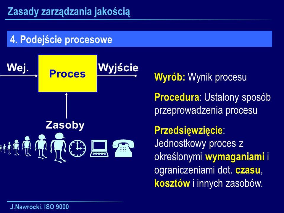 J.Nawrocki, ISO 9000 Zasady zarządzania jakością 4. Podejście procesowe Wyrób: Wynik procesu Procedura : Ustalony sposób przeprowadzenia procesu Przed