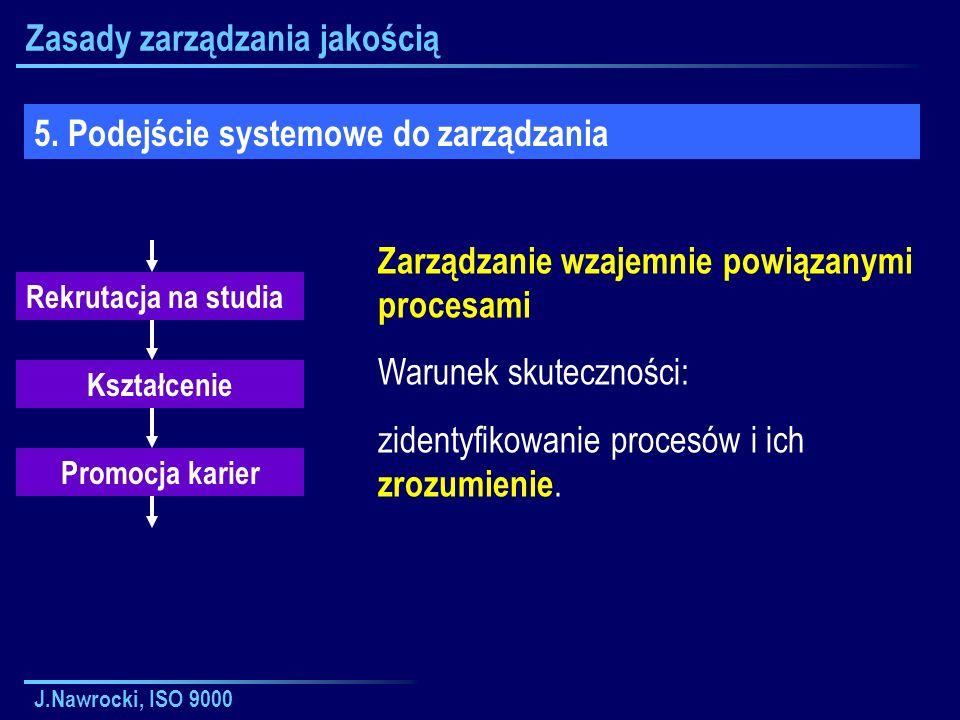 J.Nawrocki, ISO 9000 Zasady zarządzania jakością 5. Podejście systemowe do zarządzania Zarządzanie wzajemnie powiązanymi procesami Warunek skutecznośc