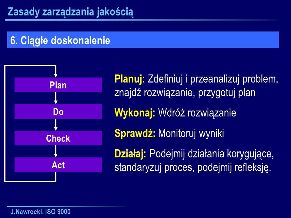 J.Nawrocki, ISO 9000 Zasady zarządzania jakością 6. Ciągłe doskonalenie Planuj: Zdefiniuj i przeanalizuj problem, znajdź rozwiązanie, przygotuj plan W