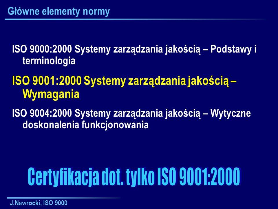 J.Nawrocki, ISO 9000 Główne elementy normy ISO 9000:2000 Systemy zarządzania jakością – Podstawy i terminologia ISO 9001:2000 Systemy zarządzania jakością – Wymagania ISO 9004:2000 Systemy zarządzania jakością – Wytyczne doskonalenia funkcjonowania