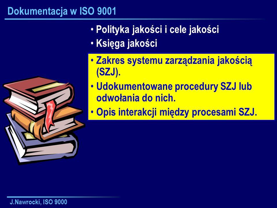 J.Nawrocki, ISO 9000 Dokumentacja w ISO 9001 Polityka jakości i cele jakości Księga jakości Zakres systemu zarządzania jakością (SZJ). Udokumentowane