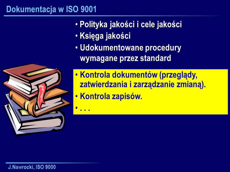J.Nawrocki, ISO 9000 Dokumentacja w ISO 9001 Polityka jakości i cele jakości Księga jakości Udokumentowane procedury wymagane przez standard Kontrola dokumentów (przeglądy, zatwierdzania i zarządzanie zmianą).