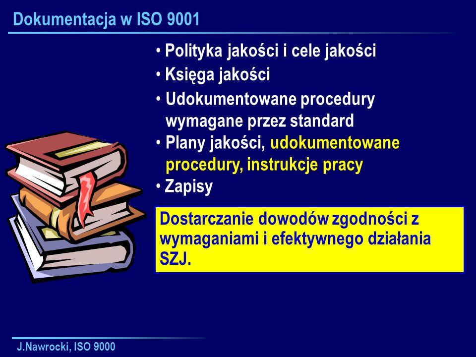 J.Nawrocki, ISO 9000 Dokumentacja w ISO 9001 Polityka jakości i cele jakości Księga jakości Udokumentowane procedury wymagane przez standard Plany jakości, udokumentowane procedury, instrukcje pracy Zapisy Dostarczanie dowodów zgodności z wymaganiami i efektywnego działania SZJ.