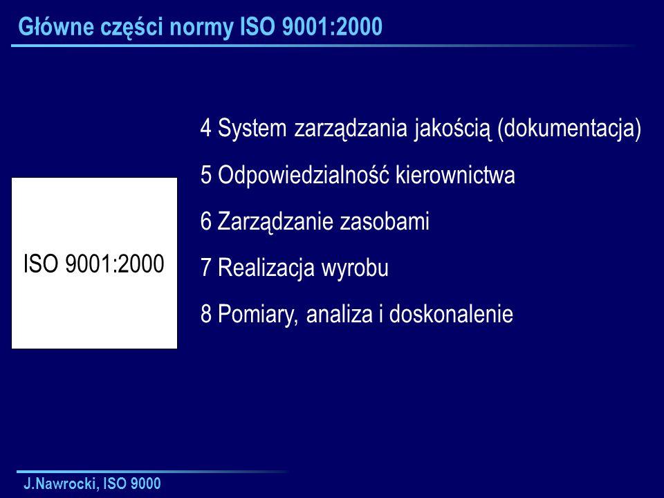 J.Nawrocki, ISO 9000 Główne części normy ISO 9001:2000 4 System zarządzania jakością (dokumentacja) 5 Odpowiedzialność kierownictwa 6 Zarządzanie zasobami 7 Realizacja wyrobu 8 Pomiary, analiza i doskonalenie ISO 9001:2000