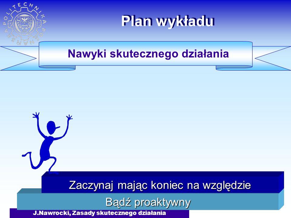 J.Nawrocki, Zasady skutecznego działania Plan wykładu Bądź proaktywny Zaczynaj mając koniec na względzie Nawyki skutecznego działania