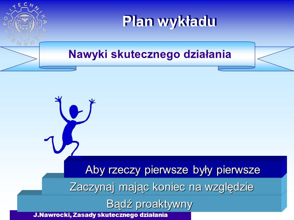 J.Nawrocki, Zasady skutecznego działania Plan wykładu Bądź proaktywny Zaczynaj mając koniec na względzie Aby rzeczy pierwsze były pierwsze Nawyki skut