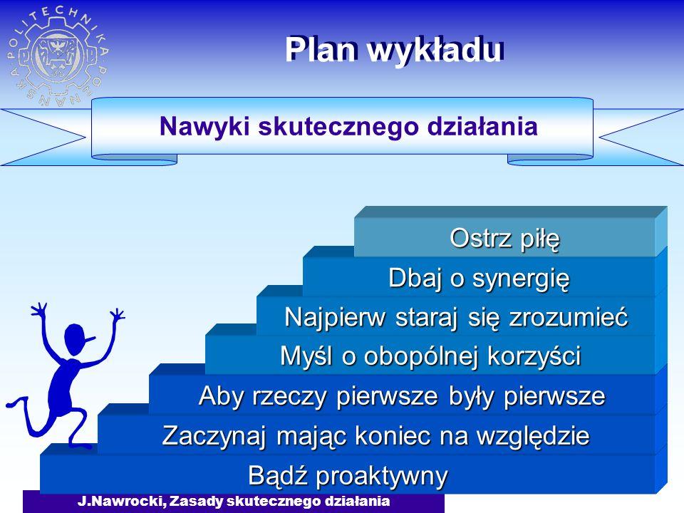 J.Nawrocki, Zasady skutecznego działania Plan wykładu Bądź proaktywny Zaczynaj mając koniec na względzie Aby rzeczy pierwsze były pierwsze Nawyki skutecznego działania Myśl o obopólnej korzyści Najpierw staraj się zrozumieć