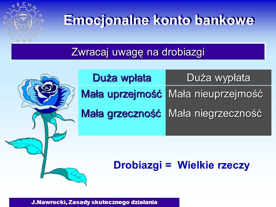 J.Nawrocki, Zasady skutecznego działania Emocjonalne konto bankowe Zwracaj uwagę na drobiazgi Duża wpłata Mała uprzejmość Mała grzeczność Duża wypłata