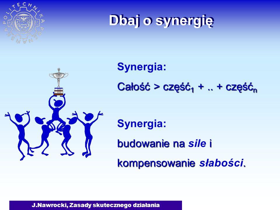 J.Nawrocki, Zasady skutecznego działania Dbaj o synergię Synergia: Całość > część 1 +.. + część n Synergia: budowanie na i budowanie na sile i kompens