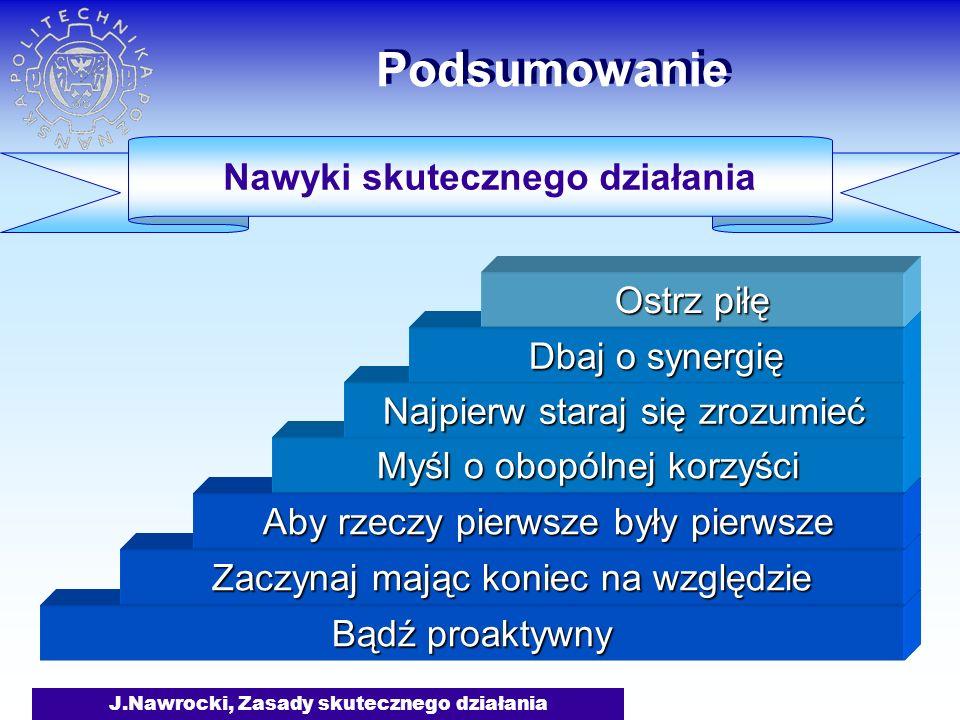 J.Nawrocki, Zasady skutecznego działania Podsumowanie Bądź proaktywny Zaczynaj mając koniec na względzie Aby rzeczy pierwsze były pierwsze Myśl o obop