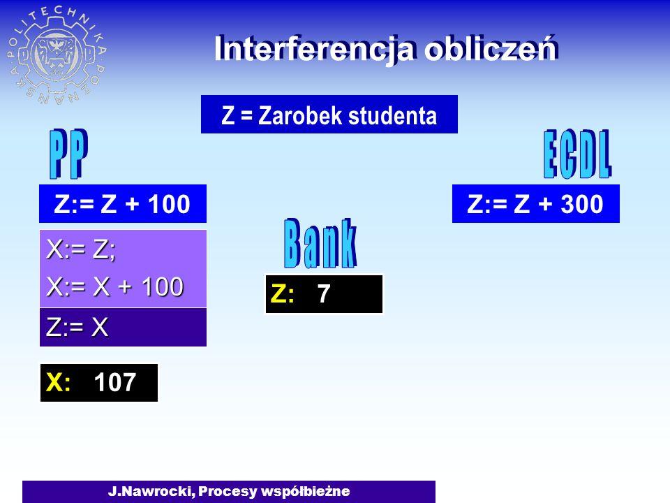 J.Nawrocki, Procesy współbieżne Z: 7 Interferencja obliczeń X:= Z; X:= X + 100 Z:= Z + 300 Z = Zarobek studenta Z:= Z + 100 Z:= X X: 107