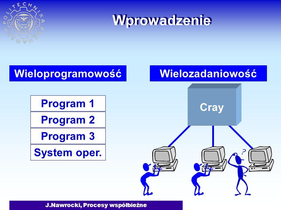 J.Nawrocki, Procesy współbieżne While true do begin produkuj_elem; down (empty); down (mutex); wstaw_elem; up (mutex); up (full) end; Producent-Konsument Semafory binarne i uogólnione Producent While true do begin down (full); down (mutex); pobierz_elem; up (mutex); up (empty); konsumuj_elm end; Konsument