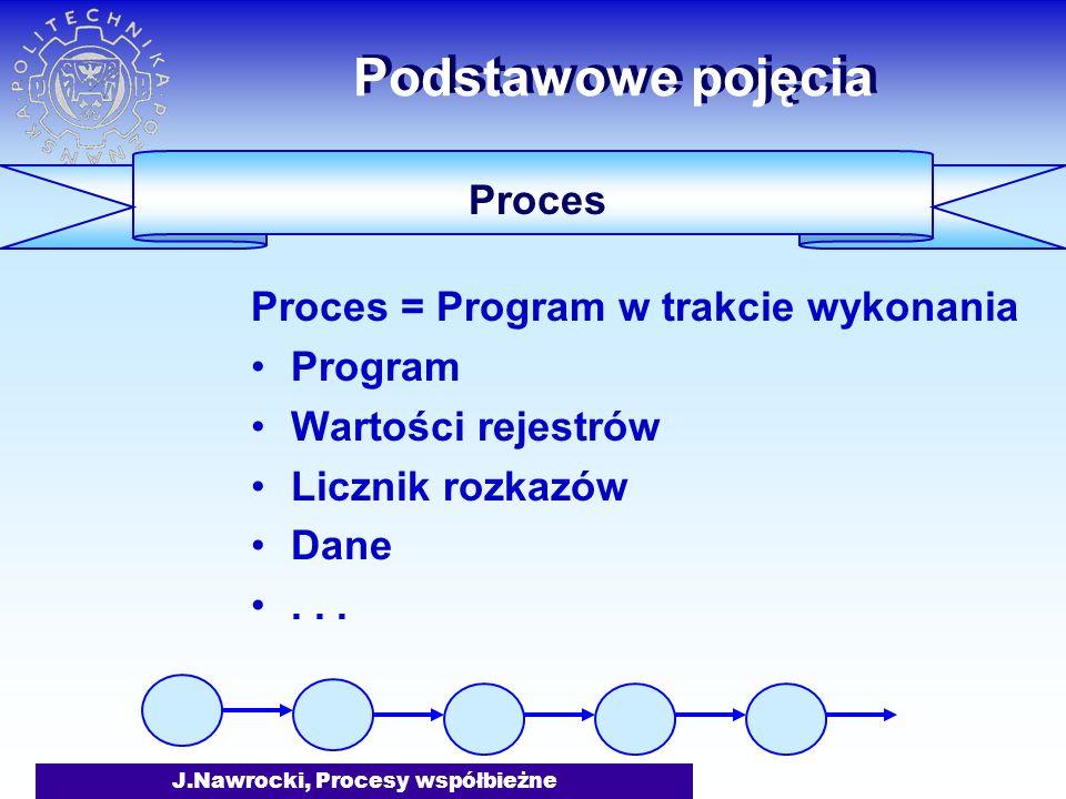 J.Nawrocki, Procesy współbieżne Proces Podstawowe pojęcia Proces = Program w trakcie wykonania Program Wartości rejestrów Licznik rozkazów Dane...