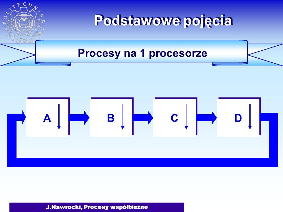 J.Nawrocki, Procesy współbieżne Rekord aktywacji procesu procedure down(s: sem); begin s.Val:= s.Val – 1; if s.Val < 0 then begin Pred= Curr; while Pred^.Next <> Curr do Pred:= Pred^.Next; Pred^.Next:= Curr^.Next; Curr^.Next:= s.Proc; s.Proc:= Curr end end; DI; Save; ; Load; EI; Run Zadanie domowe