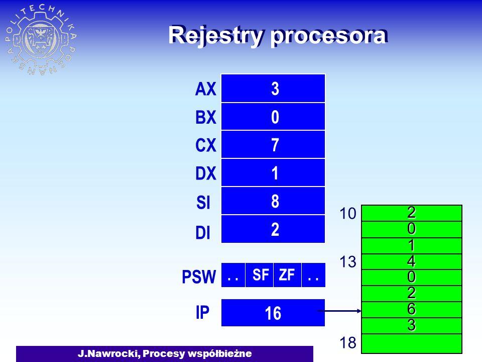J.Nawrocki, Procesy współbieżne Rejestry procesora AX 3 BX 0 CX 7 DX 1 SI 8 DI 2 10 13 18 2 0 1 4 0 2 6 3 16 IP SFZF.