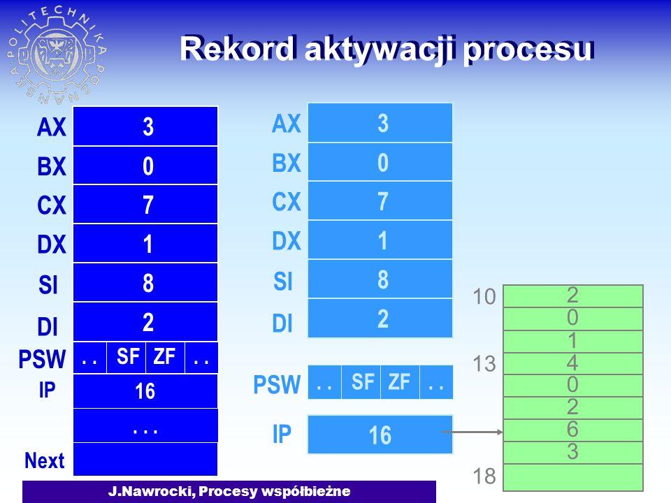 J.Nawrocki, Procesy współbieżne Rekord aktywacji procesu AX 3 BX 0 CX 7 DX 1 SI 8 DI 2 10 13 18 2 0 1 4 0 2 6 3 16 IP SFZF.