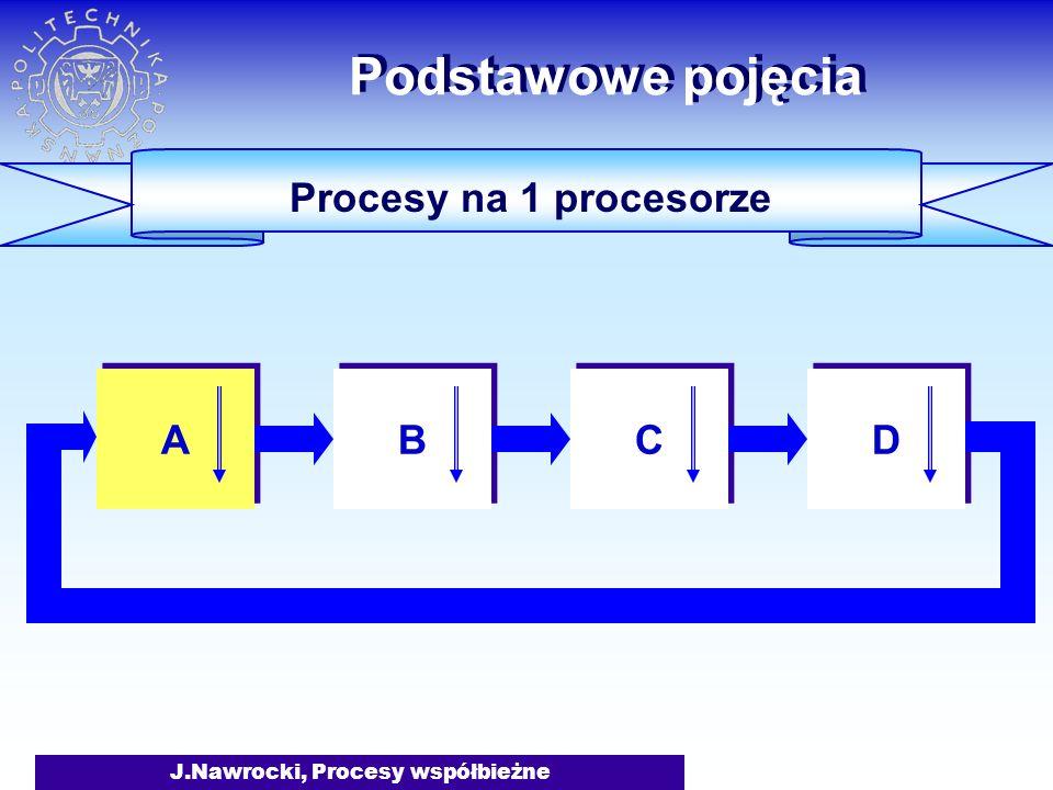 J.Nawrocki, Procesy współbieżne Z: 407 Interferencja obliczeń X:= Z; X:= X + 100; Z:= X Y:= Z; Y:= Y + 300; Z:= Y Z:= Z + 100Z:= Z + 300 Z = Zarobek studenta