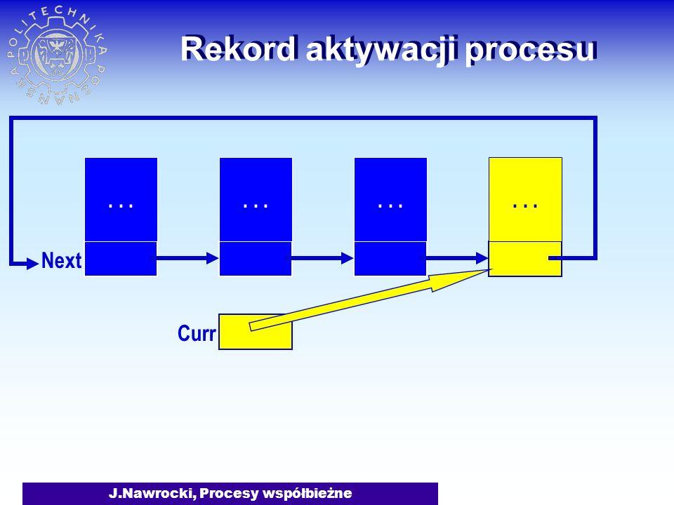 J.Nawrocki, Procesy współbieżne Rekord aktywacji procesu Next... Curr