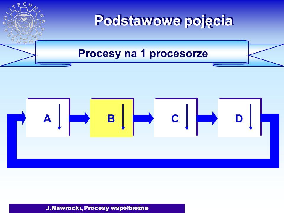 J.Nawrocki, Procesy współbieżne Metoda ścisłej wymiany while true do begin sekcja_krytyczna(); inne_czynności() end; while true do begin sekcja_krytyczna(); inne_czynności() end;