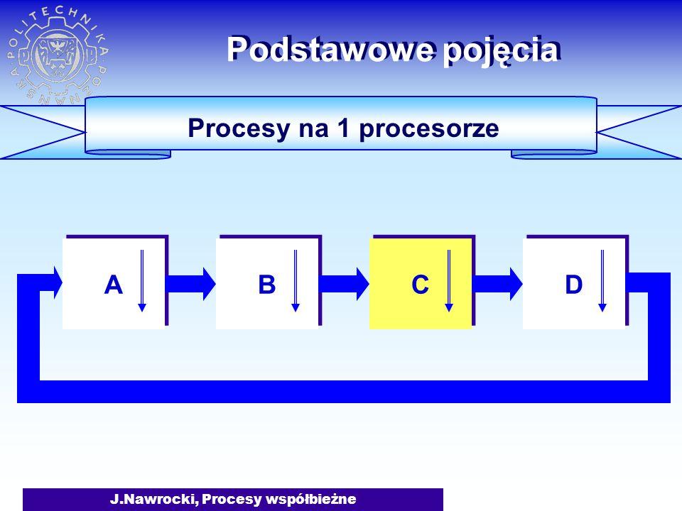 J.Nawrocki, Procesy współbieżne Metoda ścisłej wymiany while true do begin while kolej <> 0 do; sekcja_krytyczna(); kolej:= 1; inne_czynności() end; while true do begin while kolej <> 1 do; sekcja_krytyczna(); kolej:= 0; inne_czynności() end; 0 1