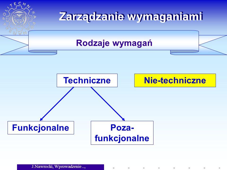 J.Nawrocki, Wprowadzenie.., Wykład 6 Zarządzanie wymaganiami Rodzaje wymagań TechniczneNie-techniczne Funkcjonalne Poza- funkcjonalne