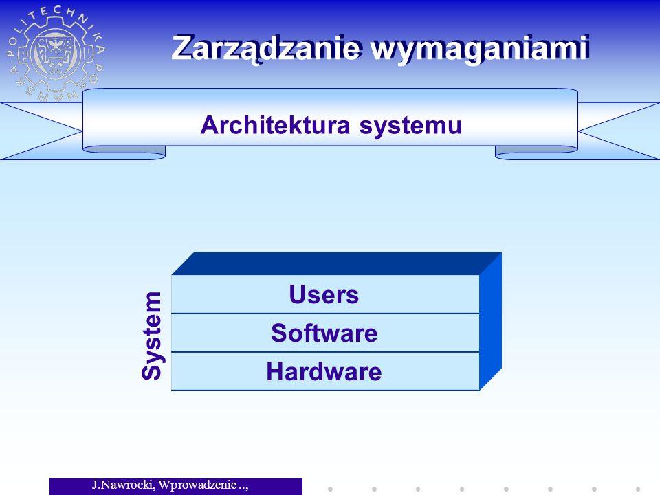 J.Nawrocki, Wprowadzenie.., Wykład 6 Zarządzanie wymaganiami Architektura systemu Hardware Software Users System