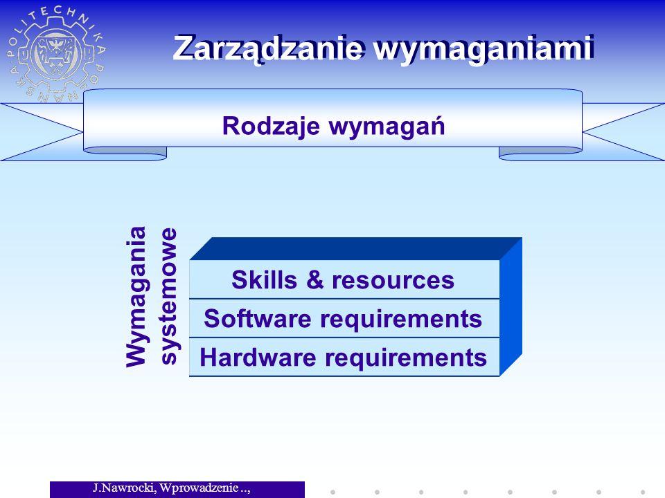 J.Nawrocki, Wprowadzenie.., Wykład 6 Zarządzanie wymaganiami Rodzaje wymagań Hardware requirements Software requirements Skills & resources Wymagania systemowe