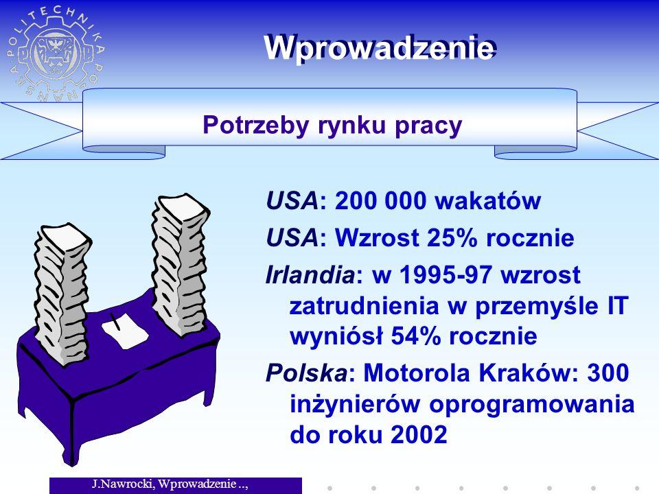 J.Nawrocki, Wprowadzenie.., Wykład 6 Wprowadzenie USA: 200 000 wakatów USA: Wzrost 25% rocznie Irlandia: w 1995-97 wzrost zatrudnienia w przemyśle IT wyniósł 54% rocznie Polska: Motorola Kraków: 300 inżynierów oprogramowania do roku 2002 Potrzeby rynku pracy