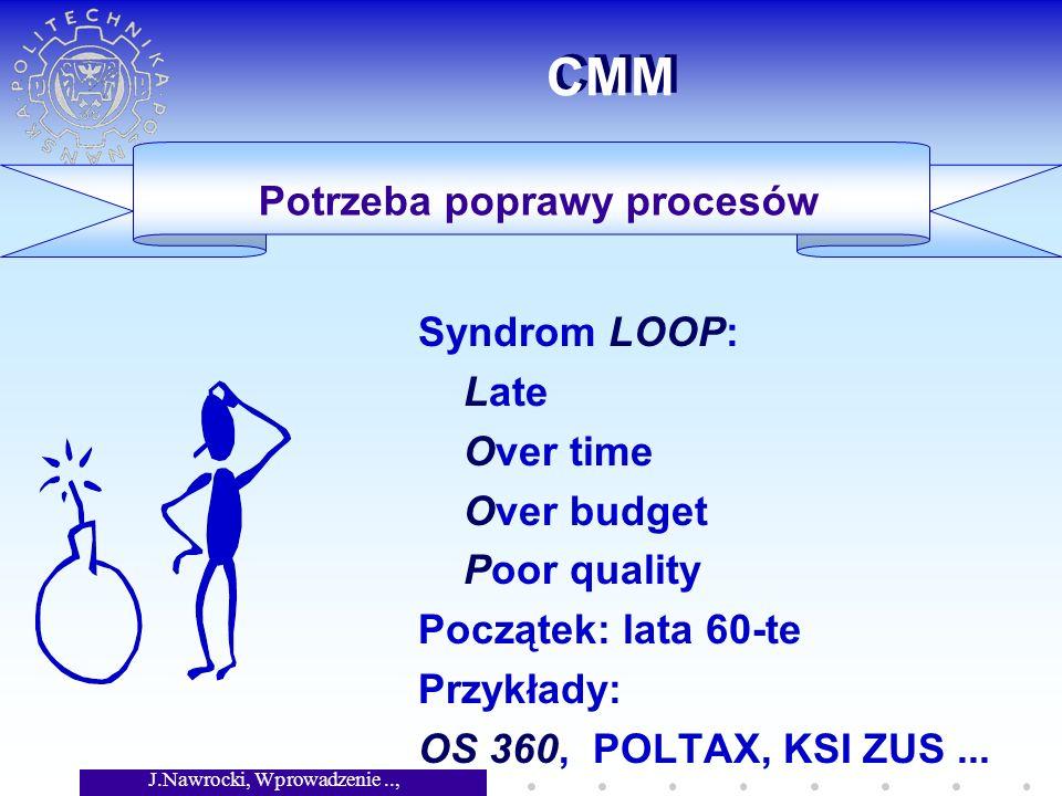 J.Nawrocki, Wprowadzenie.., Wykład 6 CMM Syndrom LOOP: Late Over time Over budget Poor quality Początek: lata 60-te Przykłady: OS 360, POLTAX, KSI ZUS...