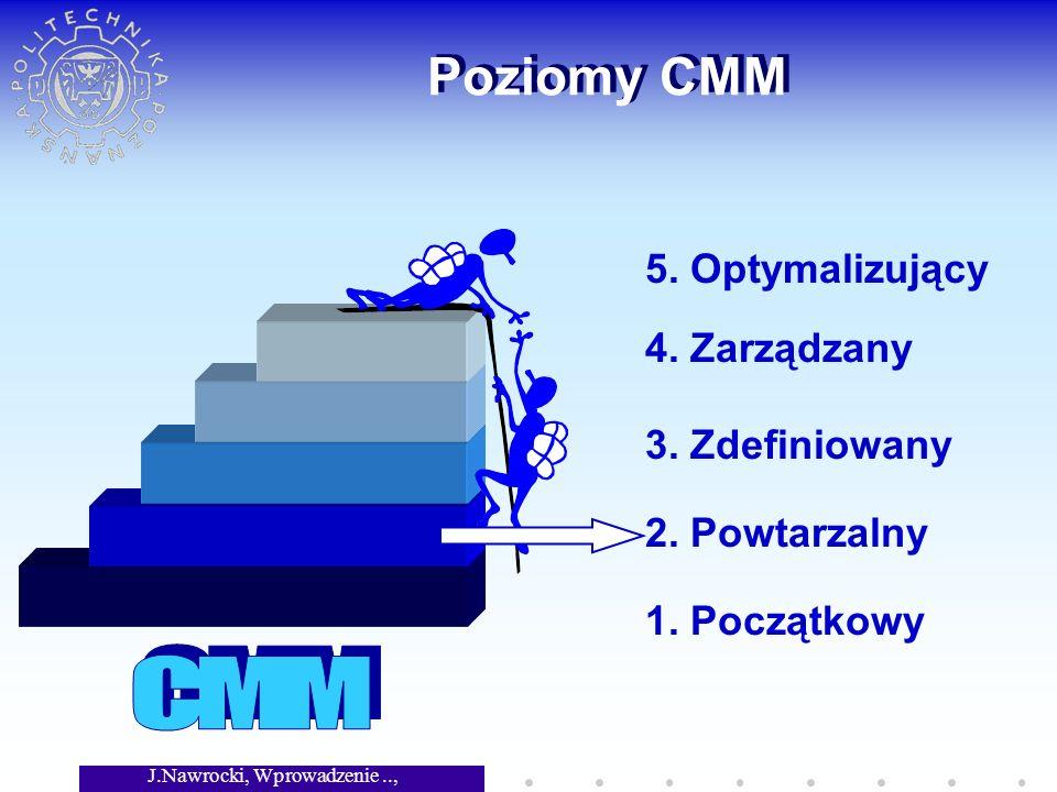 J.Nawrocki, Wprowadzenie.., Wykład 6 Poziomy CMM 3.