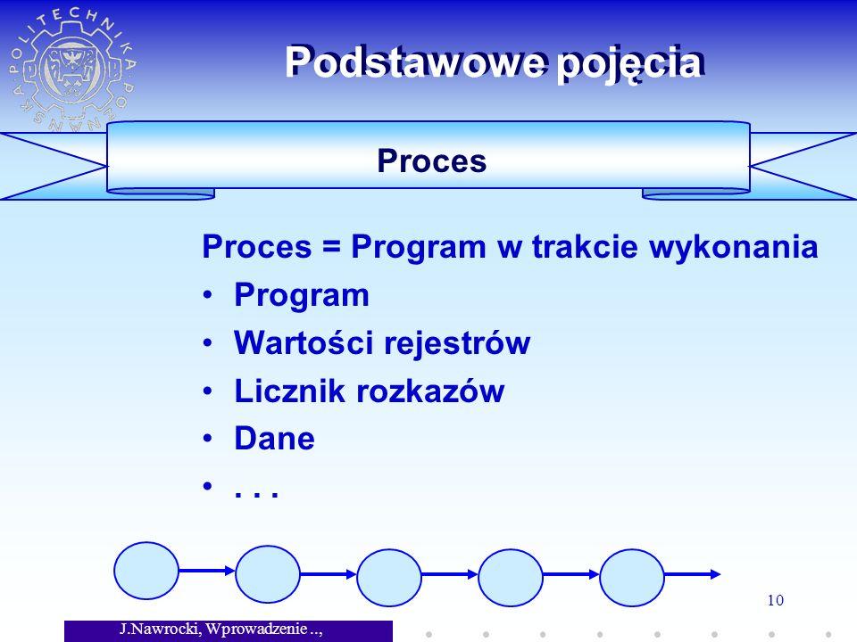 J.Nawrocki, Wprowadzenie.., Wykład 7 10 Proces Podstawowe pojęcia Proces = Program w trakcie wykonania Program Wartości rejestrów Licznik rozkazów Dane...