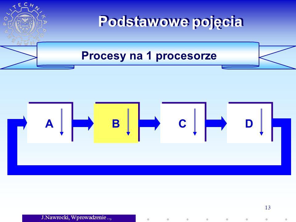 J.Nawrocki, Wprowadzenie.., Wykład 7 13 Procesy na 1 procesorze Podstawowe pojęcia A A B B C C D D