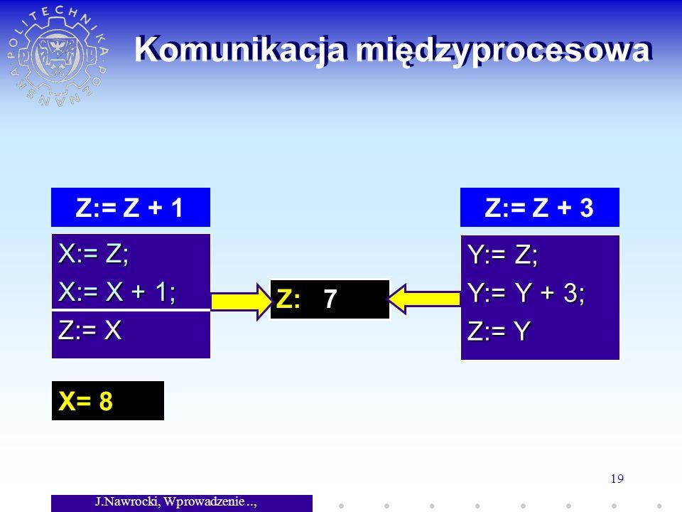 J.Nawrocki, Wprowadzenie.., Wykład 7 19 Komunikacja międzyprocesowa X:= Z; X:= X + 1; Z:= X Y:= Z; Y:= Y + 3; Z:= Y Z: 7 Z:= Z + 1Z:= Z + 3 X= 8
