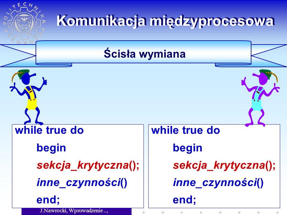 J.Nawrocki, Wprowadzenie.., Wykład 7 36 Komunikacja międzyprocesowa Ścisła wymiana while true do begin sekcja_krytyczna(); inne_czynności() end; while